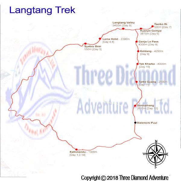 Langtang Ganjala pass trekking (2)